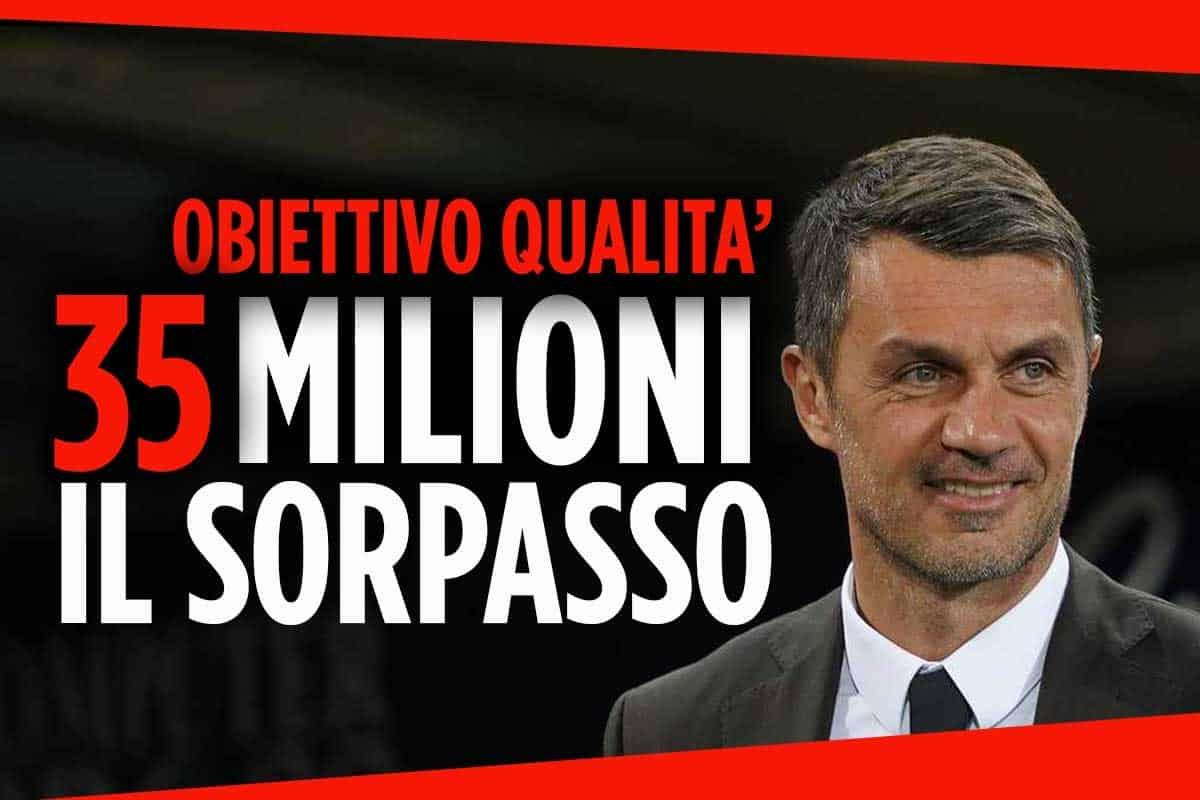 Calciomercato Milan, 35 milioni di qualità: Maldini supera la concorrenza
